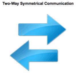 symatrical model
