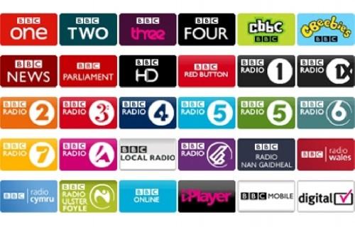 bbc services