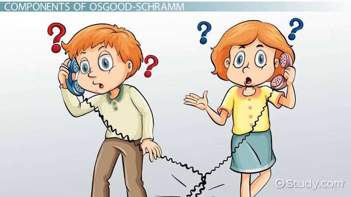 osgood and schramm model